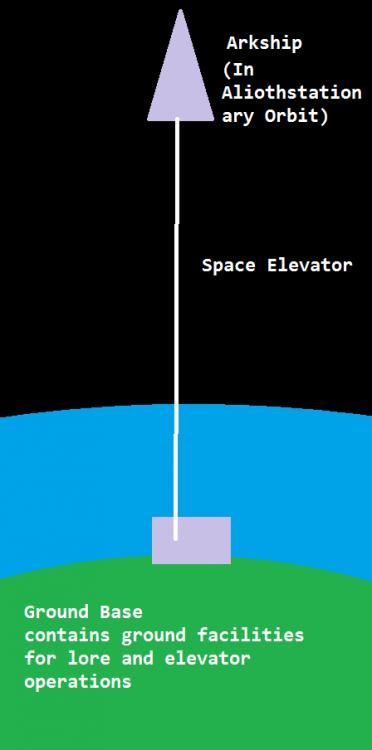 DU space elevator.png