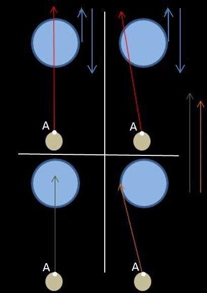 vectordiagram.JPG.13d17866dce6d2d988f3b86bad4806f7.JPG